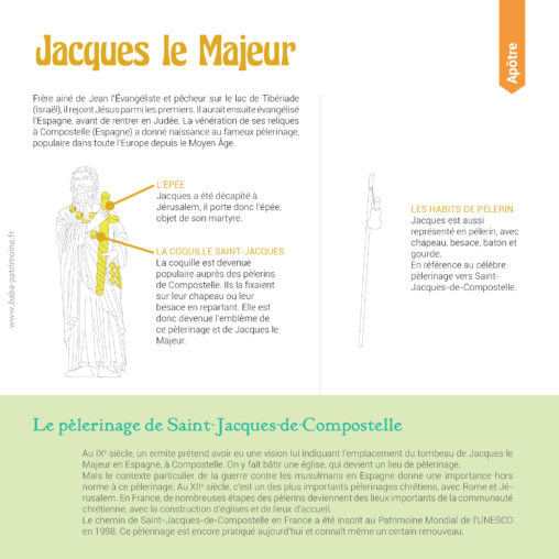 La vie et les symboles de saint Jacques le Majeur : l'épée, la coquille saint-jacques et les habits de pélerin. Explication sur le pélerinage de Saint-Jacques-de-Compostelle.