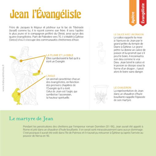 Les symboles de saint Jean l'Evangéliste : l'aigle, le calice avec un dragon, le chaudron