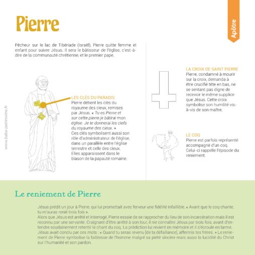 Les symboles de saint Pierre : les clés du paradis, la croix de saint Pierre et le coq.