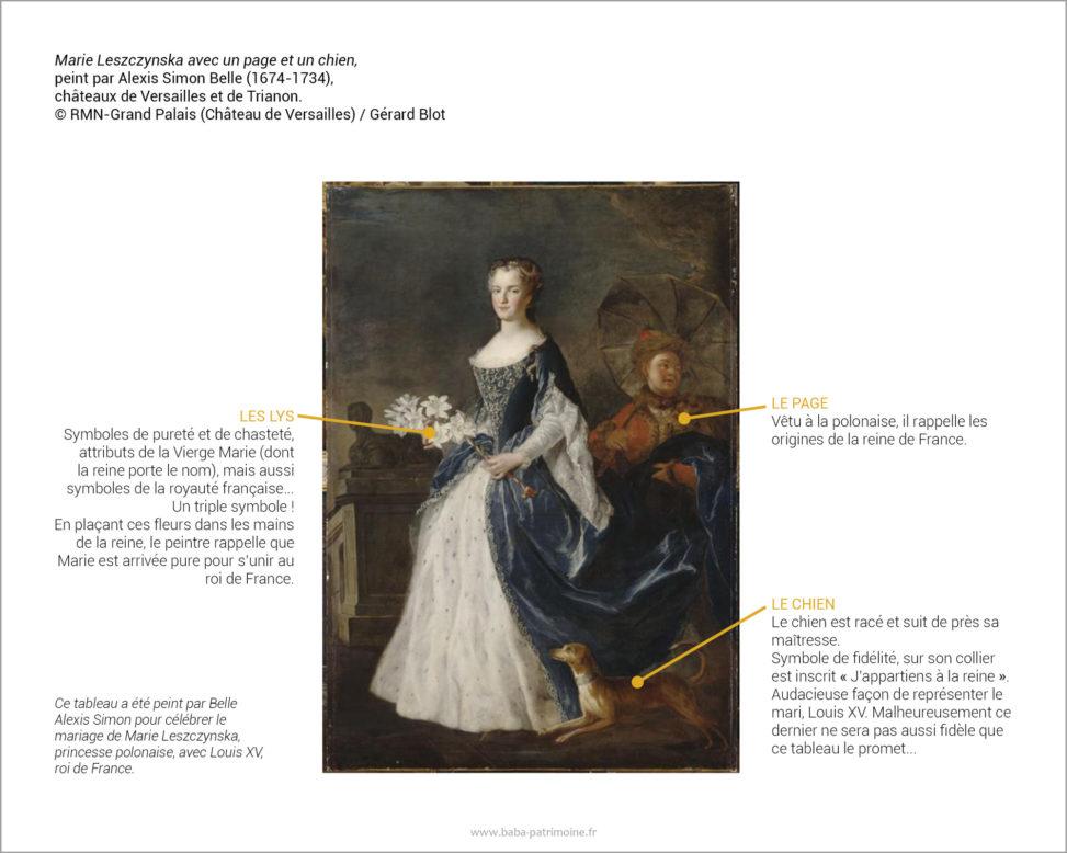 Analyse de peinture : Marie Leszczynska avec un page et un chien, peint par Alexis Simon Belle (1674-1734), châteaux de Versailles et de Trianon. Symboles du chien (fidélité amoureuse) et des lys.