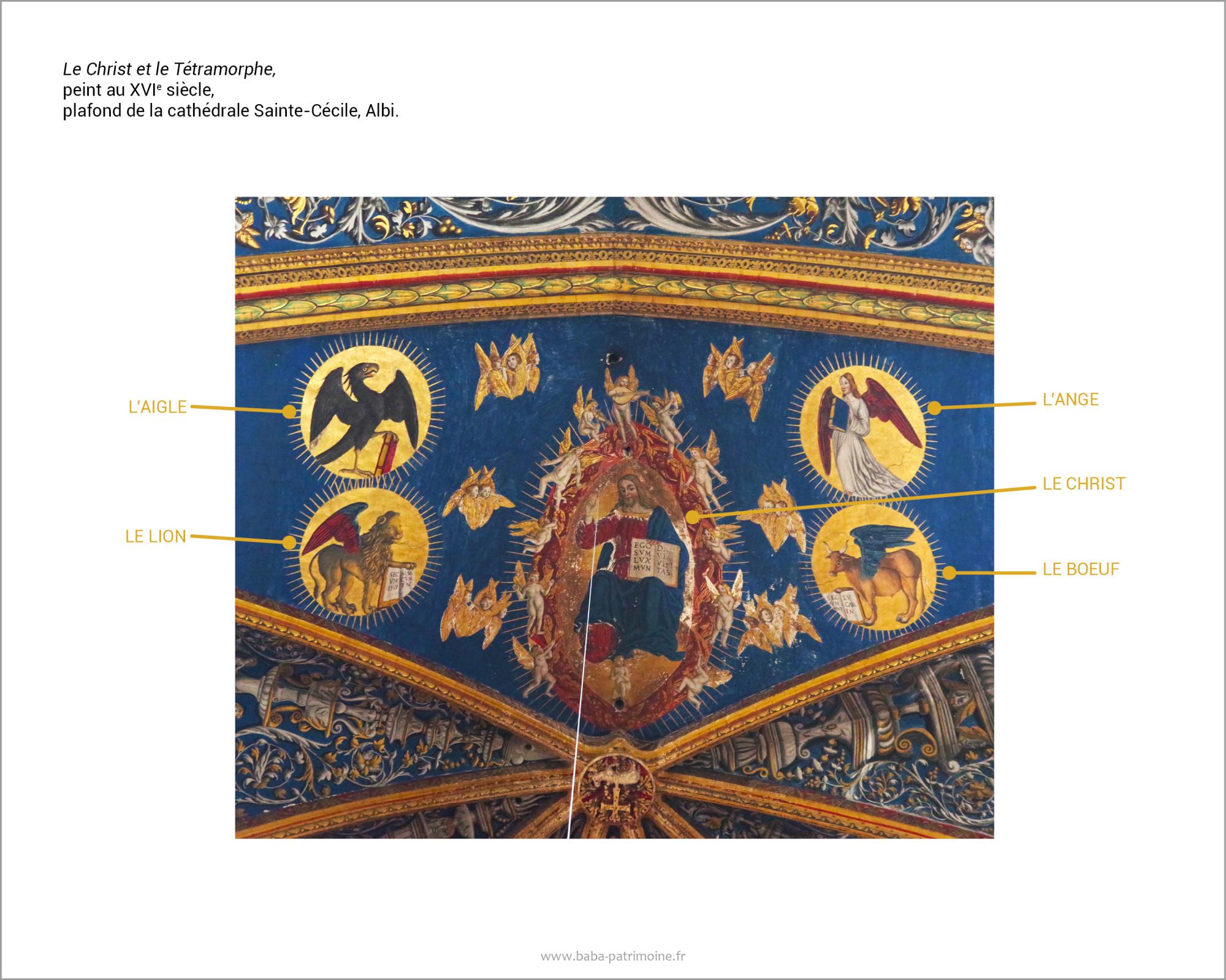Le Tétramorphe autour du Christ, dans les peintures de la voûte de la cathédrale Saint Cécile d'Albi.