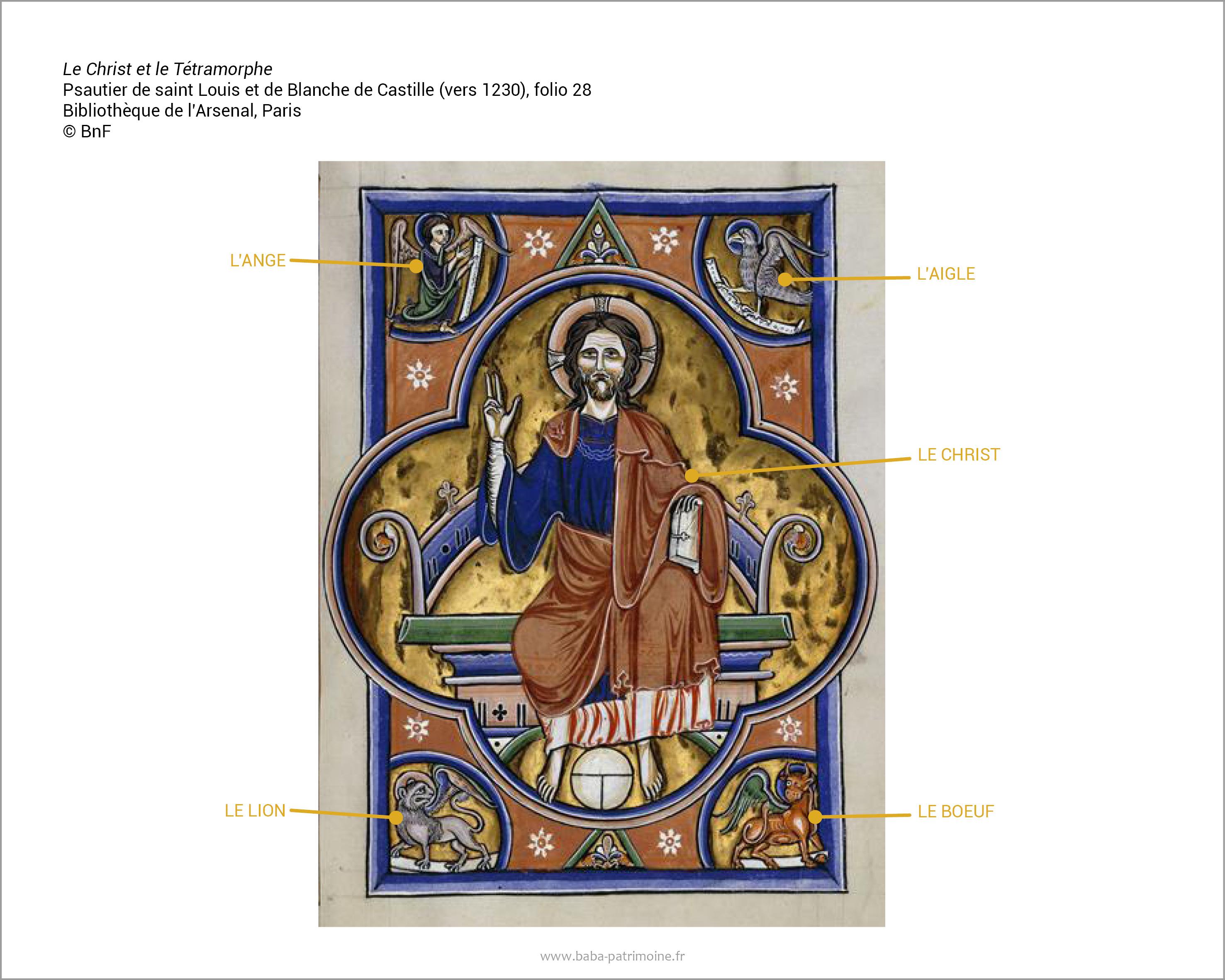 Le Christ en majesté et le Tétramorphe, psautier de saint Louis et de Blanche de Castille (vers 1230), folio 28 Bibliothèque de l'Arsenal, Paris. Copyright BnF.