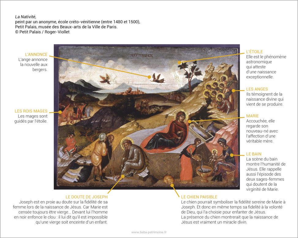 Analyse de tableau : La Nativité, avec le chien en symbole de la fidélité de Marie à Joseph.