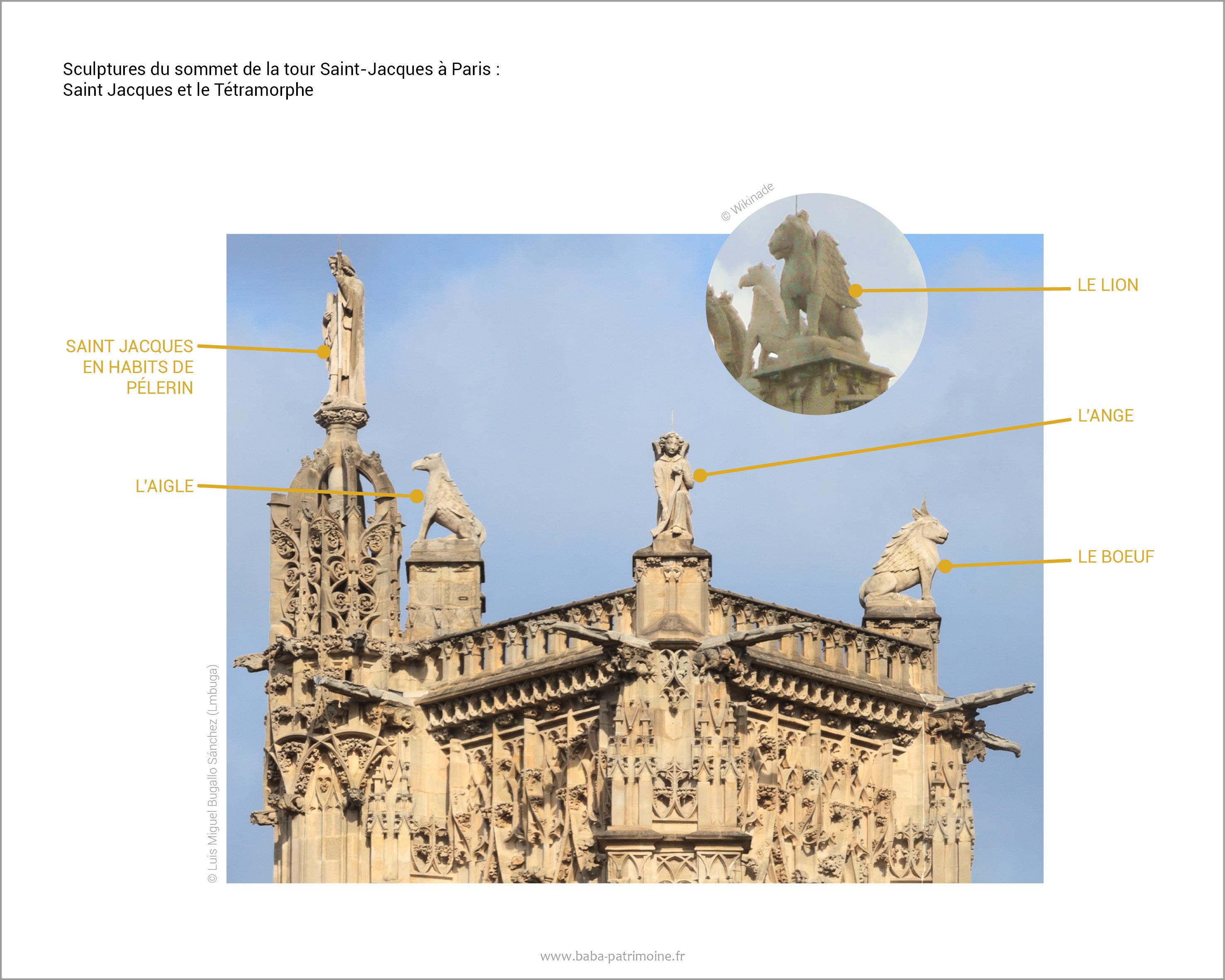 Les sculptures de Saint Jacques et le Tétramorphe au sommet de la tour Saint Jacques, à Paris.