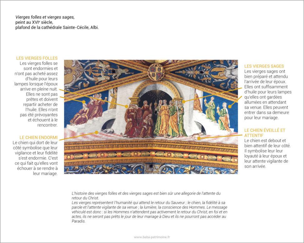 Analyse de peinture : Vierges folles et vierges sages, peint au XVIe siècle, plafond de la cathédrale Sainte-Cécile, Albi.