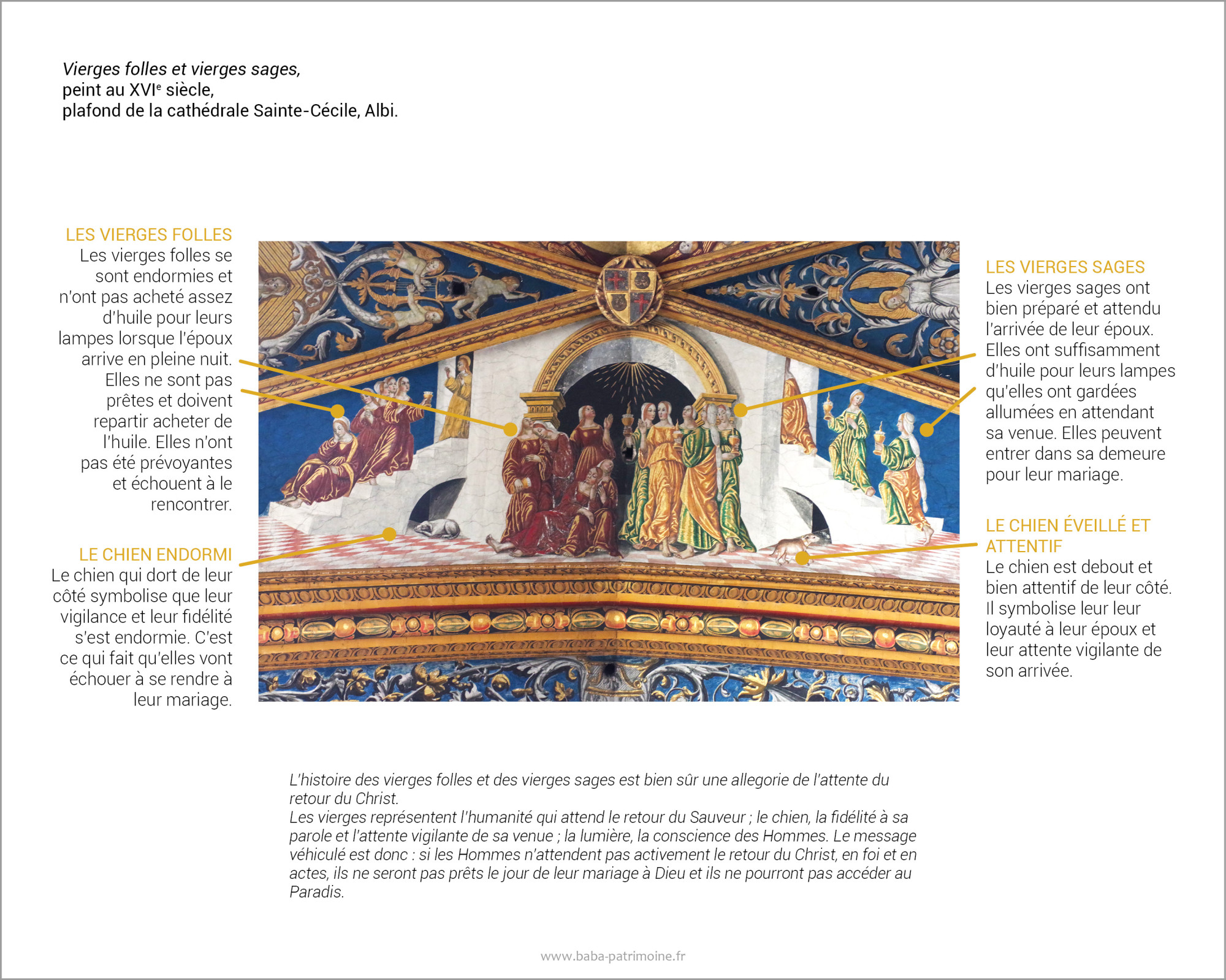 Vierges folles et vierges sages, peint au XVIe siècle, plafond de la cathédrale Sainte-Cécile, Albi.