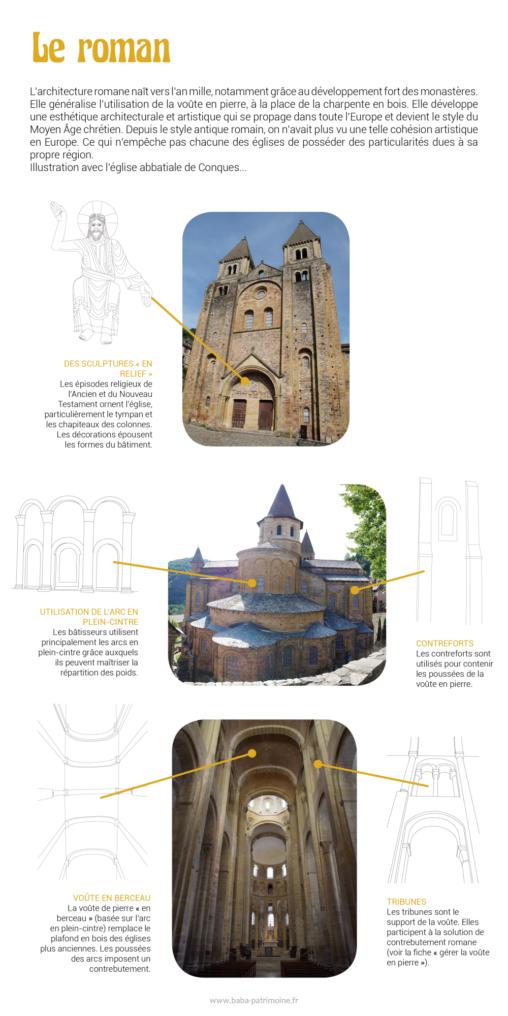 Le roman : style et architecture avec l'exemple de l'église abbatiale de Conques. Les sculptures en relief, l'arc en plein-cintre, les contreforts, la voûte en berceau, les tribunes.