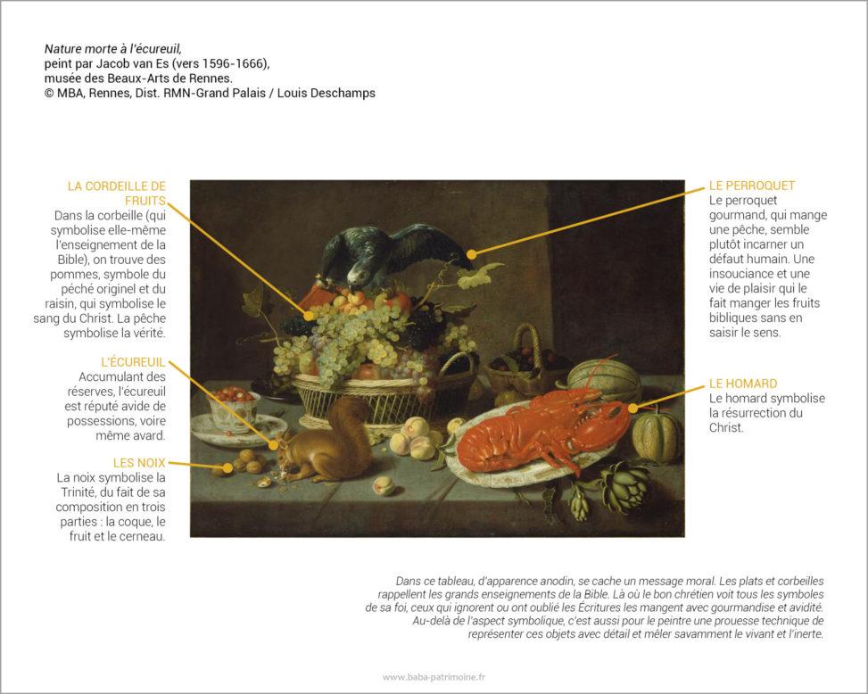 Nature morte à l'écureuil, peint par Jacob van Es (vers 1596-1666), musée des Beaux-Arts de Rennes. © MBA, Rennes, Dist. RMN-Grand Palais / Louis Deschamps