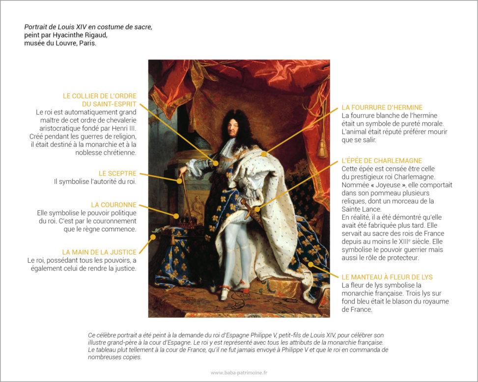 Analyse de tableau : Portrait de Louis XIV en costume de sacre, par Hyacinthe Rigaud. Musée du Louvre, Paris.