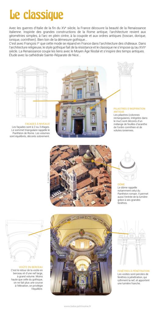 Le style classique, inspiré de la Renaissance italienne. Étude avec la cathédrale Sainte-Réparate de Nice.