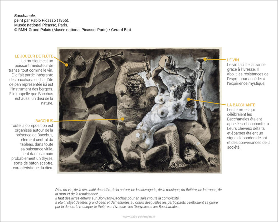 Bacchanale, peint par Pablo Picasso (en 1955), Musée national Picasso, Paris.