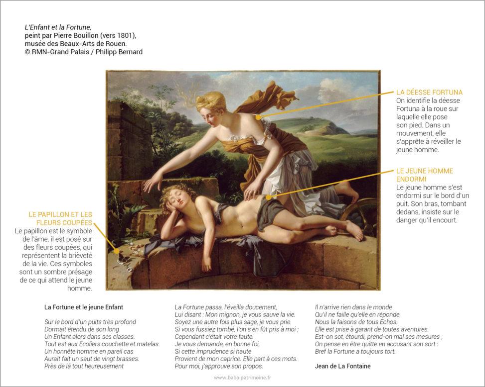 L'Enfant et la Fortune, peint par Pierre Bouillon (vers 1801), musée des Beaux-Arts de Rouen.