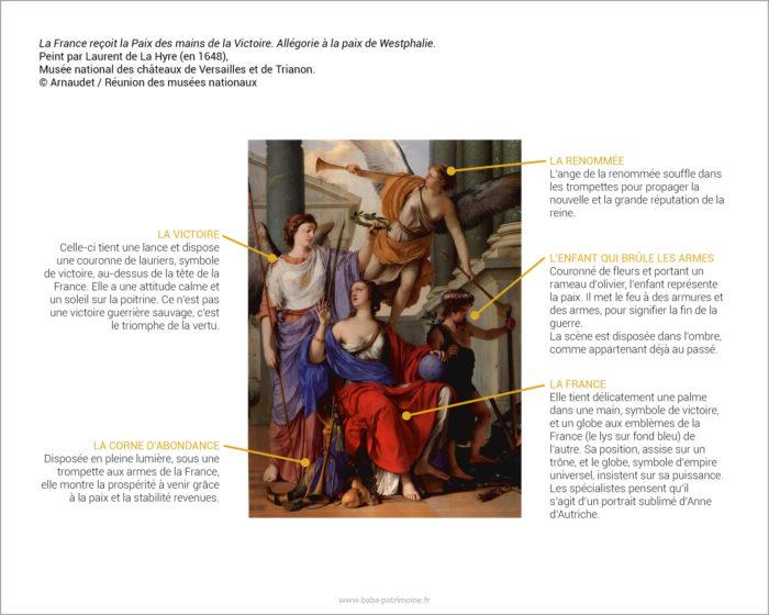 La France reçoit la Paix des mains de la Victoire. Allégorie à la paix de Westphalie. Peint par Laurent de La Hyre (en 1648), Musée national des châteaux de Versailles et de Trianon.