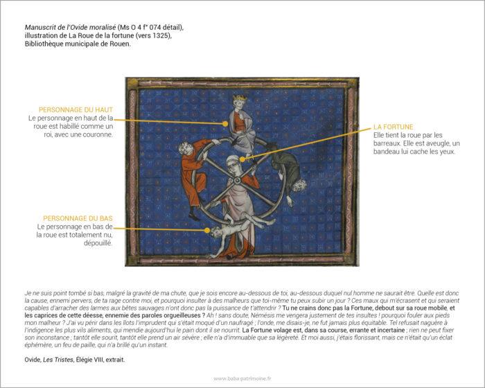 Manuscrit de l'Ovide moralisé (Ms O 4 f° 074 détail), illustration de La Roue de la fortune (vers 1325), Bibliothèque municipale de Rouen.