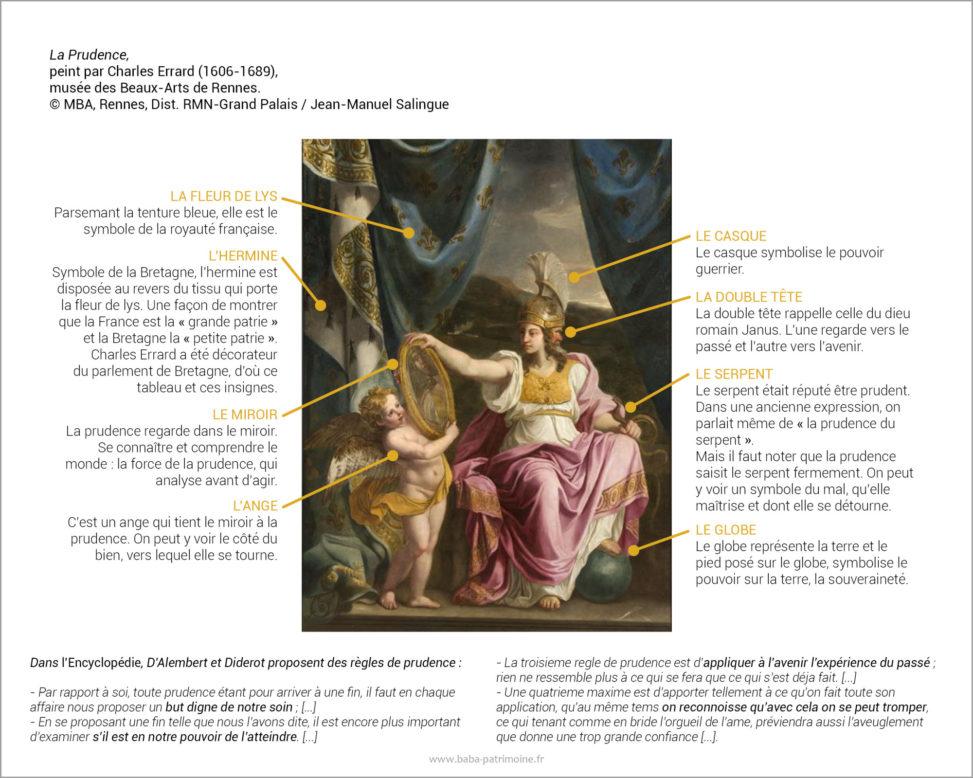 La Prudence, peint par Charles Errard, musée des Beaux-Arts de Rennes