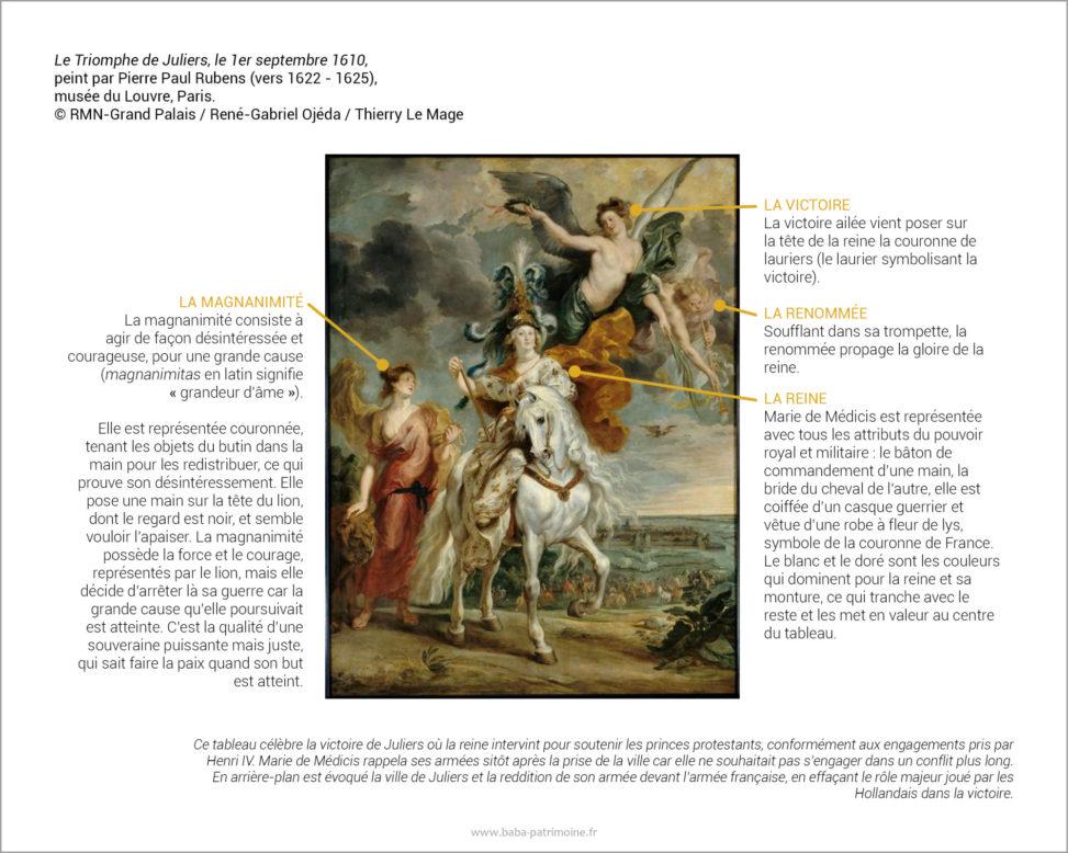 Le Triomphe de Juliers, le 1er septembre 1610, peint par Pierre Paul Rubens (1577 - 1640), musée du Louvre.