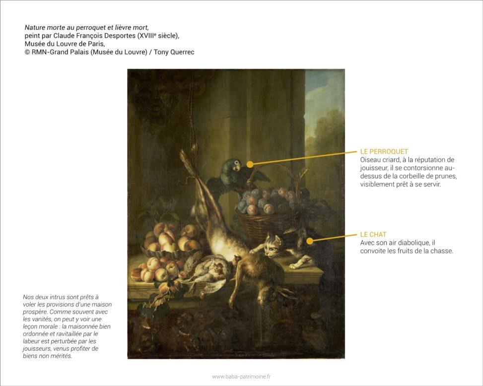 Analyse de tableau : Nature morte au perroquet et lièvre mort, peint par Claude François Desportes.