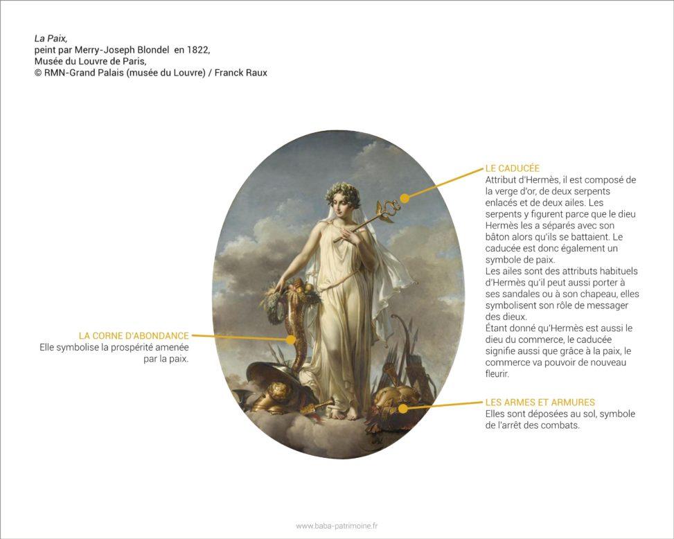 Analyse de tableau : La Paix, peint par Merry-Joseph Blondel en 1822. Musée du Louvre, Paris.
