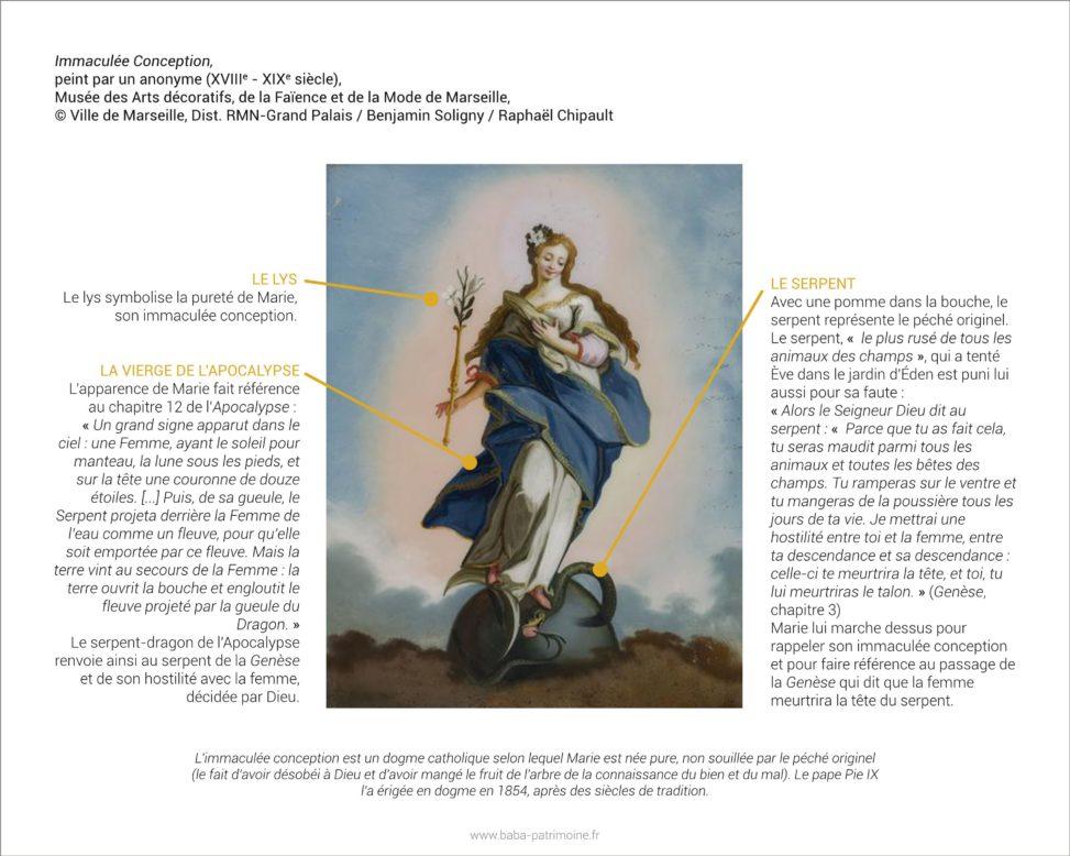 Analyse de tableau : Immaculée Conception, peint par un anonyme (XVIIIe - XIXe siècle), Musée des Art décoratifs, de la Faïence et de la Mode de Marseille.